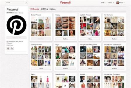 Las fuentes de contenido más populares de Pinterest