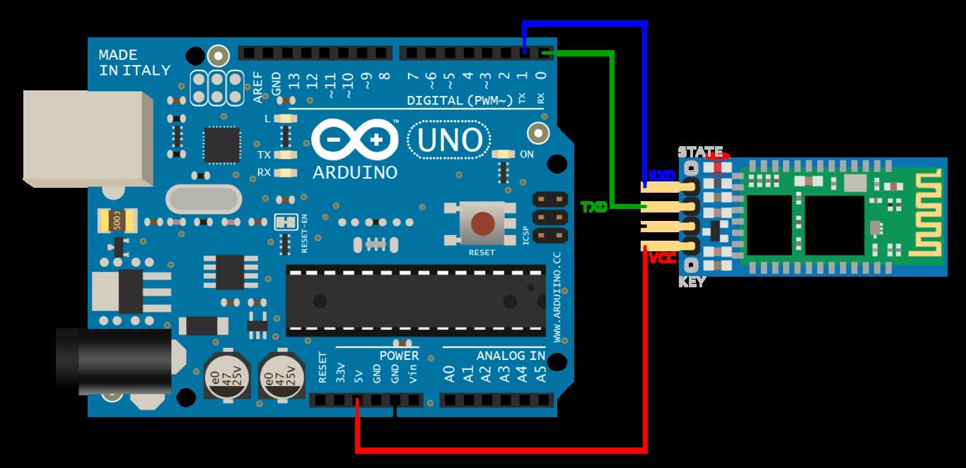 Empezar con Arduino (Genuino): cómo elegir la placa, modelos compatibles y kits de iniciación