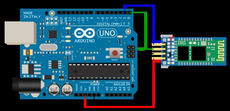 Placas Arduino Genuino Guía De Compras Con Modelos