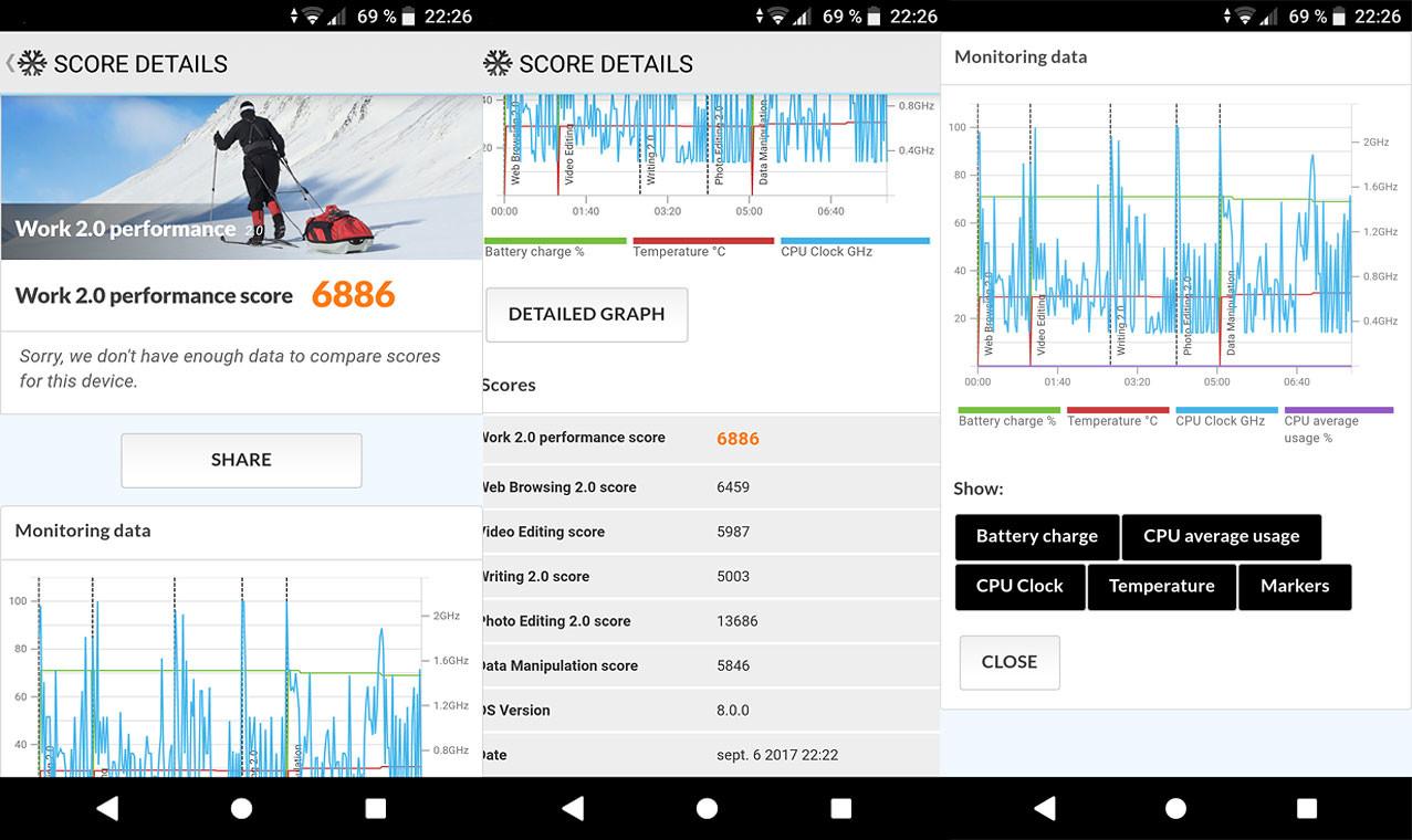 Foto de Sony Xperia XZ1, benchmarks (7/7)