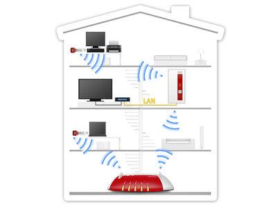 ¿Sabes realmente cuántos dispositivos tienes conectados en casa?