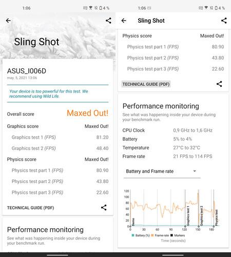 ASUS Zenfone 8, benchmarks