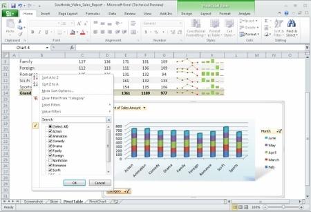 Gráficos en Excel 2010