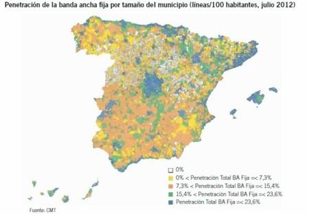 Banda Ancha fija España