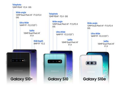 Samsung Galaxy S10 Oficial Camara