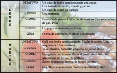 Tu dieta semanal con Vitónica (LXIV): cuidado con los días de ayuno