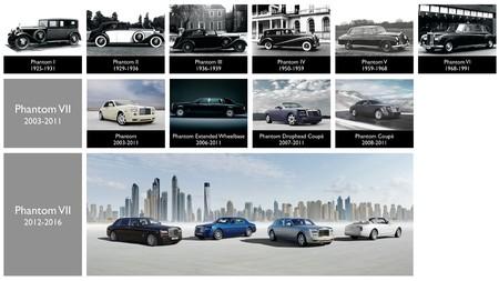 Rolls Royce Phantom Exposicion