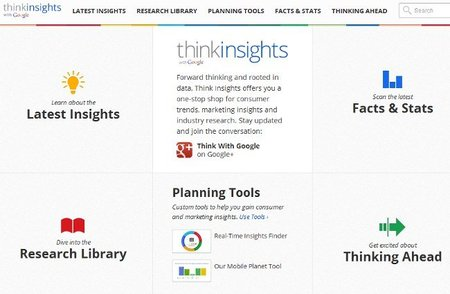 Google Think Insights, la herramienta de análisis de datos y tendencias sale de beta