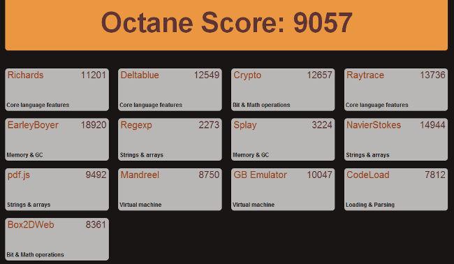Octane, la nueva herramienta de Google para medir el rendimiento de los navegadores