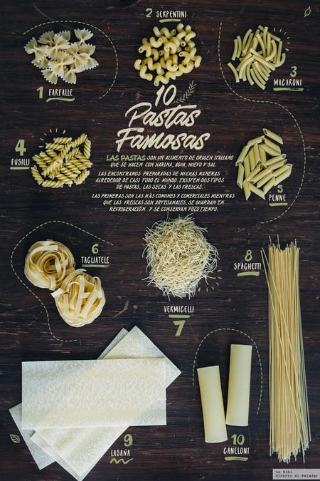 Las diez pastas más famosas. Infografía