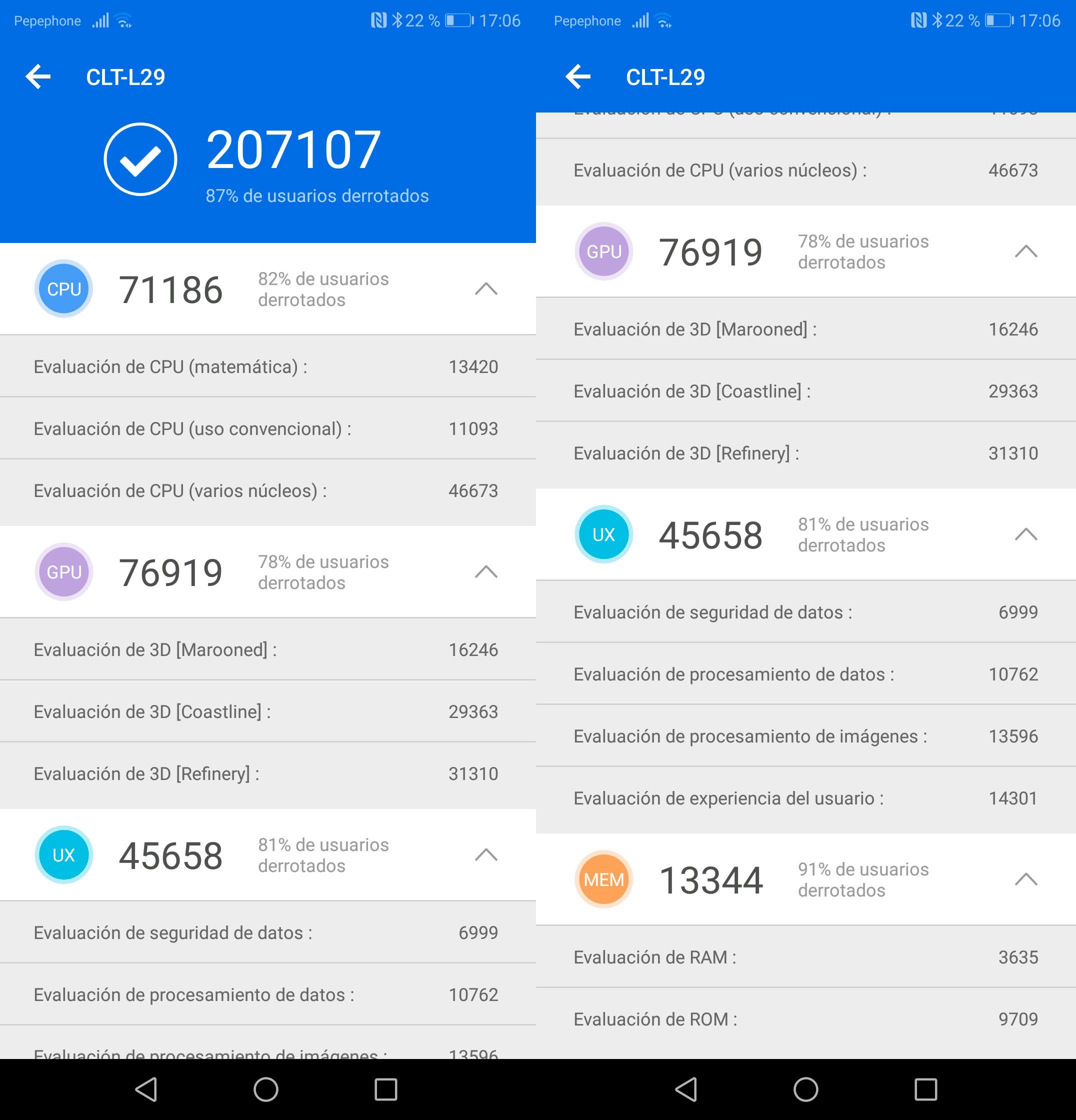 Huawei P20 Pro, benchmarks