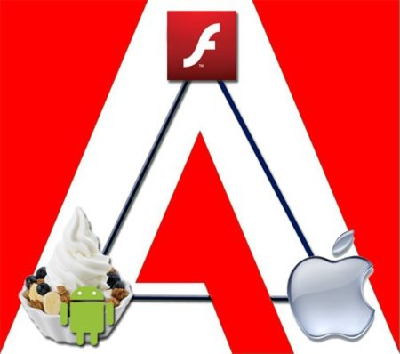 adobe flash android apple