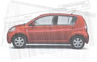 Abril: más de 3.000 euros de descuento por coche