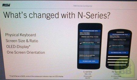 El primer teléfono con teclado QWERTY y BlackBerry 10 saldrá después del modelo con pantalla táctil