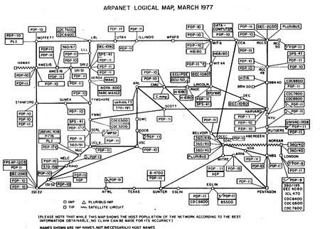 Arpanet Logical Map March 1977