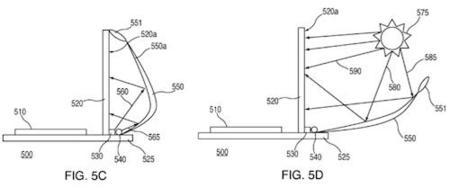 Una patente para aprovechar la luz externa para iluminar una pantalla