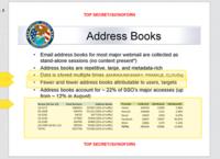 Una nueva de la NSA, recopila agendas y direcciones de correo electrónico en todo el mundo