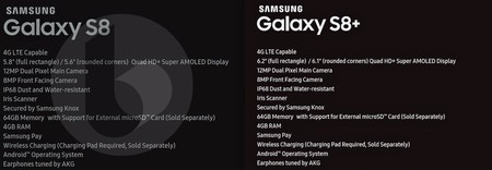 Samsung Galaxy S8 y S8+ especificaciones provisionales