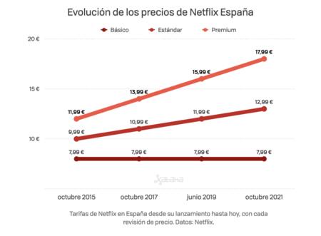 Netflix Espana 001 1