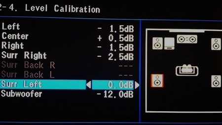 Nivel de los altavoces en dB