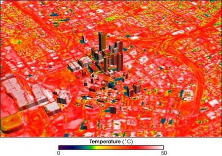 ¿Por qué en la ciudad hace más calor que en el campo?