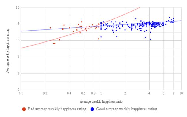 El Excel De La Felicidad