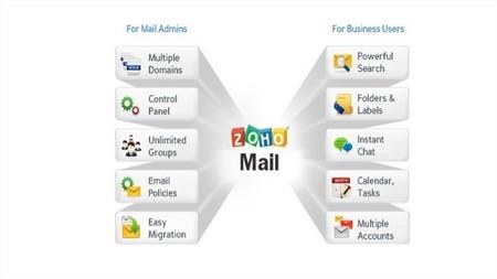 Servicios de correo electrónico para las pequeñas empresas-1