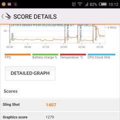 Foto 9 de 9 de la galería benchmarks-del-nubia-z17mini en Xataka Android