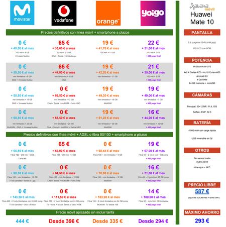 Comparativa Precios Huawei Mate 10 Con Tarifas Movistar Vodafone Orange Yoigo