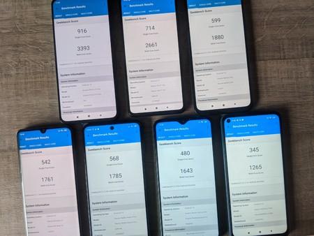 Geekbench Xiaomi