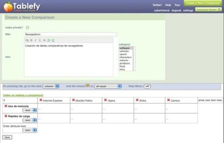 Tablefy, creando tablas comparativas