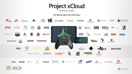 Project Xcloud 1
