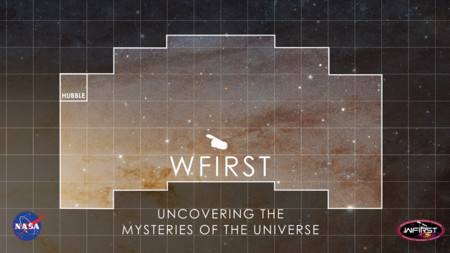 Wfirst Hubble