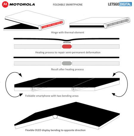Patente de pantalla flexible de Motorola