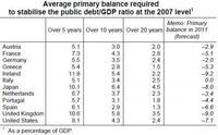 Estudio de la BIS sobre la alta y creciente deuda