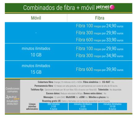 Nuevos Combinados De Fibra Y Movil Jetnet En Mayo De 2021