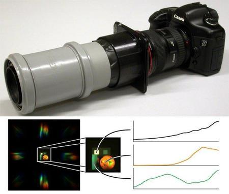 Al estilo McGyver: Convertir una réflex en una cámara hiperespectral