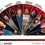 ¿Cuáles son las series y los géneros más maratoneados? Netflix tiene la respuesta
