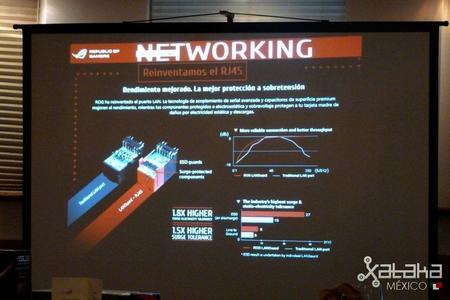 Asus Crossblade Ranger Network 1
