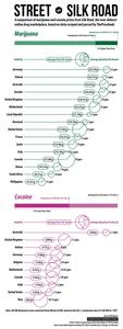 Los índices Coca y María (infografía)