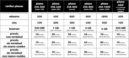 Mejoras en las tarifas de móbilR