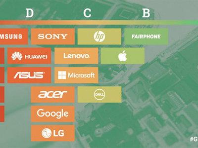 Greenpeace coloca a Apple como la segunda mejor compañía verde, por detrás de Fairphone