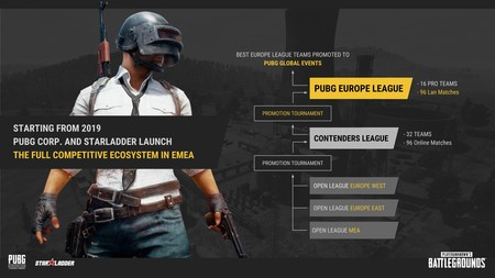 Pubg liga europa