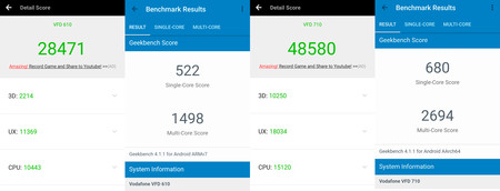 Resultados en AnTuTu y Geekbench 4 del Vodafone Smart N8 (izquierda) y Vodafone Smart V8 (derecha)