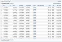 Cuando pasa lo peor: un fallo provoca que un usuario pague 122 veces seguidas por OS X Lion