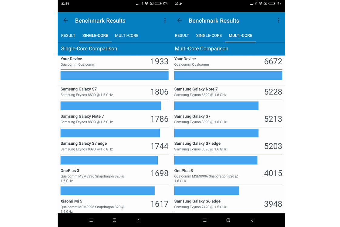 Xiaomi Mi MIX 2, benchmarks