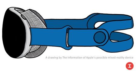 Pantallas 8K, correas intercambiables y 3.000 dólares: así son las posibles gafas de Apple según The Information
