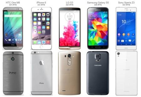 Disenos Smartphones 2014