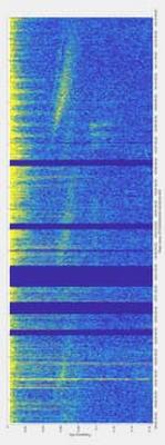 Googles Data Shows Ocean Waves Max 400x400