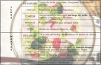 Tu dieta semanal con Vitónica (CXVIII): con una adecuada presencia de carnes